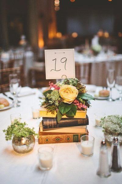 Matrimonio Tema Letteratura : Temi matrimonio consigli e idee per un evento unico